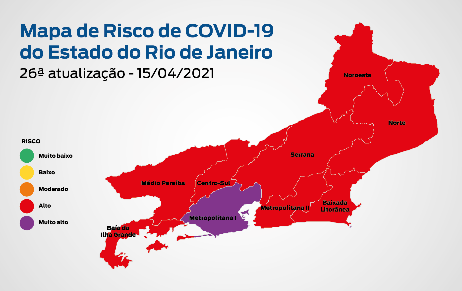Estado do Rio apresenta bandeira vermelha no Mapa de Risco da Covid-19